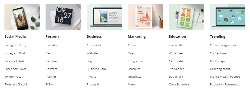 Templates of Canva